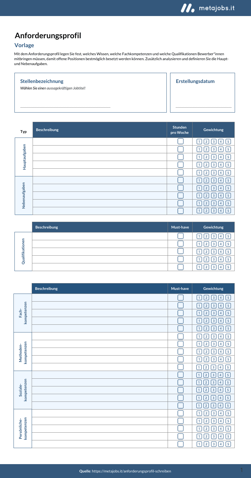 Anforderungsprofil erstellen Muster - Infografik