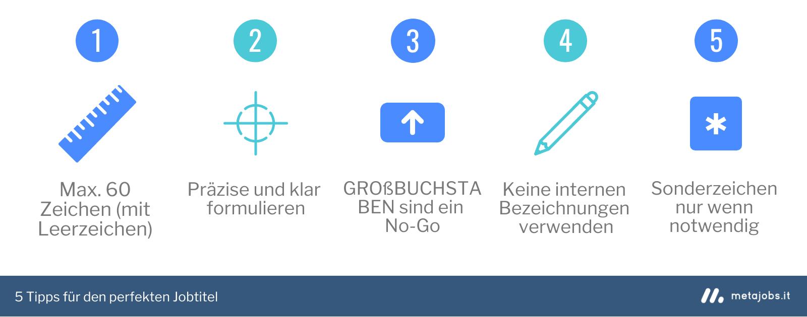 5 Tipps für den perfekten Jobtitel Infografik