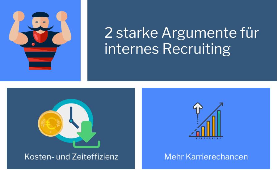 Vorteile internes Recruiting im Recruiting-Prozess